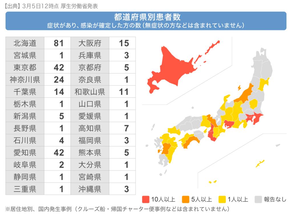 新型 コロナ ウイルス 高知 県